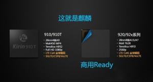 Чип от Huawei